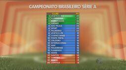 Confira a classificação dos times da série A do Brasileirão