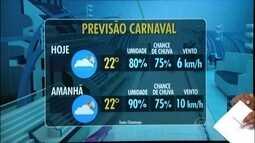 Previsão é de chuva para o início dos desfiles no Sambódromo