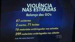 PRE registra 61 acidentes durante o carnaval em rodovias de Goiás