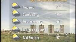 Meteorologia prevê chuva para este sábado no Oeste Paulista