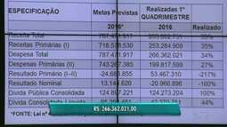 Secretaria da Fazenda apresenta dados financeiros da Prefeitura de foz