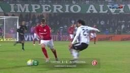 Inter recuou demais contra o Coritiba, diz jornalista