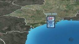 Confira a previsão do tempo para este domingo (28) no Sul de Minas