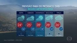 Chuva deve dar trégua neste fim de semana no Rio
