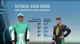 Stock Car chega à última etapa com briga entre Rubens Barrichello e Felipe Fraga