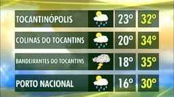 Veja a previsão do tempo para o Tocantins