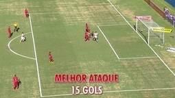 São Paulo marca muitos gols, mas também sofre. Veja a opinião do artilheiro Lucas Pratto