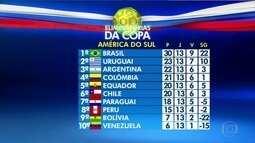 Seleção pode garantir vaga na Copa de 2018 nesta rodada
