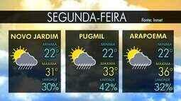 Confira a previsão do tempo para o interior do Tocantins nesta segunda-feira (24)