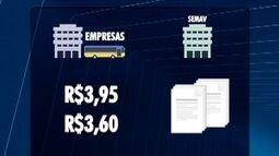MPE pede suspensão do último reajuste da tarifa de ônibus em Pres. Prudente