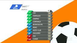 Sampaio e Moto avançam na classificação após vitórias