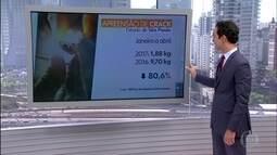 Denarc apreendeu menos de 2 quilos de crack de janeiro a abril deste ano em SP