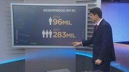 SC tem menores taxas de desocupação e de trabalhadores subutilizados do país, aponta IBGE