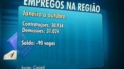 Ministério do Trabalho divulga números do emprego na região