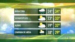 Veja como fica a previsão do tempo em cidades no interior do Tocantins