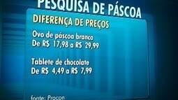 Procon constata diferença de até R$ 12 em ovos de Páscoa