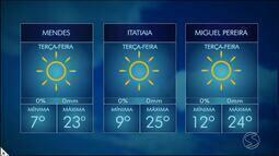 Confira a previsão do tempo para esta sexta-feira no Sul do Rio de Janeiro