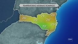 Confira a previsão do tempo para o fim de semana em SC