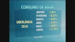 Em período de estiagem, consumo de água cresce em Uberlândia