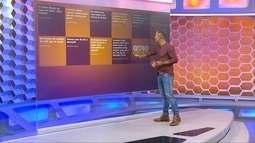 Telespectadores participam do Globo Esporte