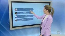 O que você gostaria de comentar sobre o EPTV 2?