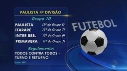 Confira a classificação dos grupos na Quarta Divisão do Campeonato Paulista