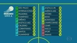 Confronto direto: Atlético vai até o Rio de Janeiro enfrentar o Flamengo pelo Brasileiro