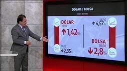 Dólar volta a subir e fecha a R$ 3,76; bolsa cai 2,8%