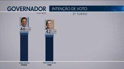 Eleições 2018: confira a agenda de campanha dos candidatos o Governo de SP