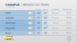Confira a previsão do tempo para esta sexta-feira (15) e para o fim de semana em MS