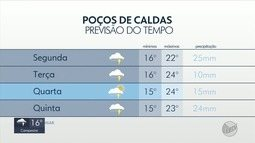 Confira a previsão do tempo para Poços de Caldas e Monte Belo