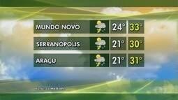 Veja a previsão do tempo para esta semana em Goiânia