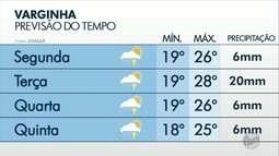 Confira a previsão do tempo em Varginha, MG