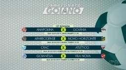 Confira a tabela do Campeonato Goiano