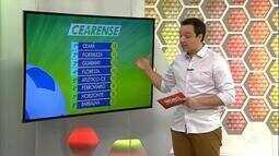 Confira os outros gols da rodada do Cearense