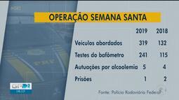 PRF divulga balanço da operação Semana Santa