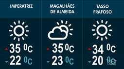Veja a previsão do tempo no Maranhão