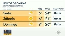 Confira a previsão do tempo para Poços de Caldas, MG