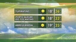 Confira a previsão do tempo para algumas cidades produtoras do TO