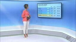 Confira a previsão do tempo para cidades do Sul de MG