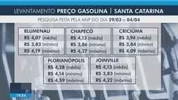 Florianópolis tem a gasolina mais cara do estado, diz levantamento