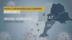 Maioria dos casos confirmados de coronavírus em Campinas está na região Leste