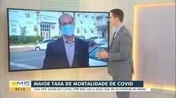 Secretário estadual de saúde faz um panorama sobre as mortes do novo coronavírus