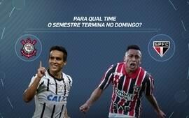 Comentaristas debatem efeitos das eliminações de São Paulo e Corinthians na Copa do Brasil