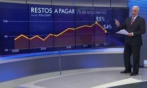 Crise torna difícil entender a real situação das finanças do Brasil