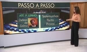 Dilma Rousseff tem até 1º de junho para apresentar defesa prévia