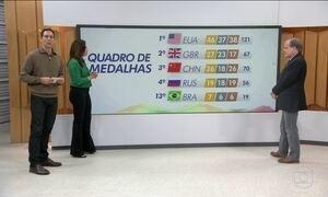 Brasil tem na Rio 2016 o melhor desempenho na história dos Jogos