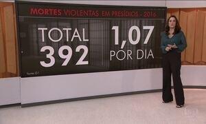 Mais de 1 preso foi morto por dia nas cadeias do país em 2016, revela G1