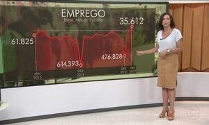 País volta a criar empregos depois de quase dois anos fechando vagas