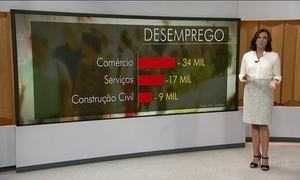 Brasil fecha quase 64 mil vagas de emprego formal em março
